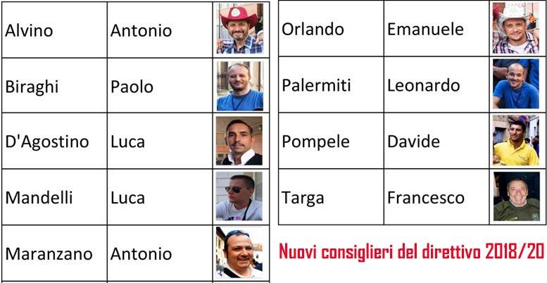 Candidati nuovo direttivo